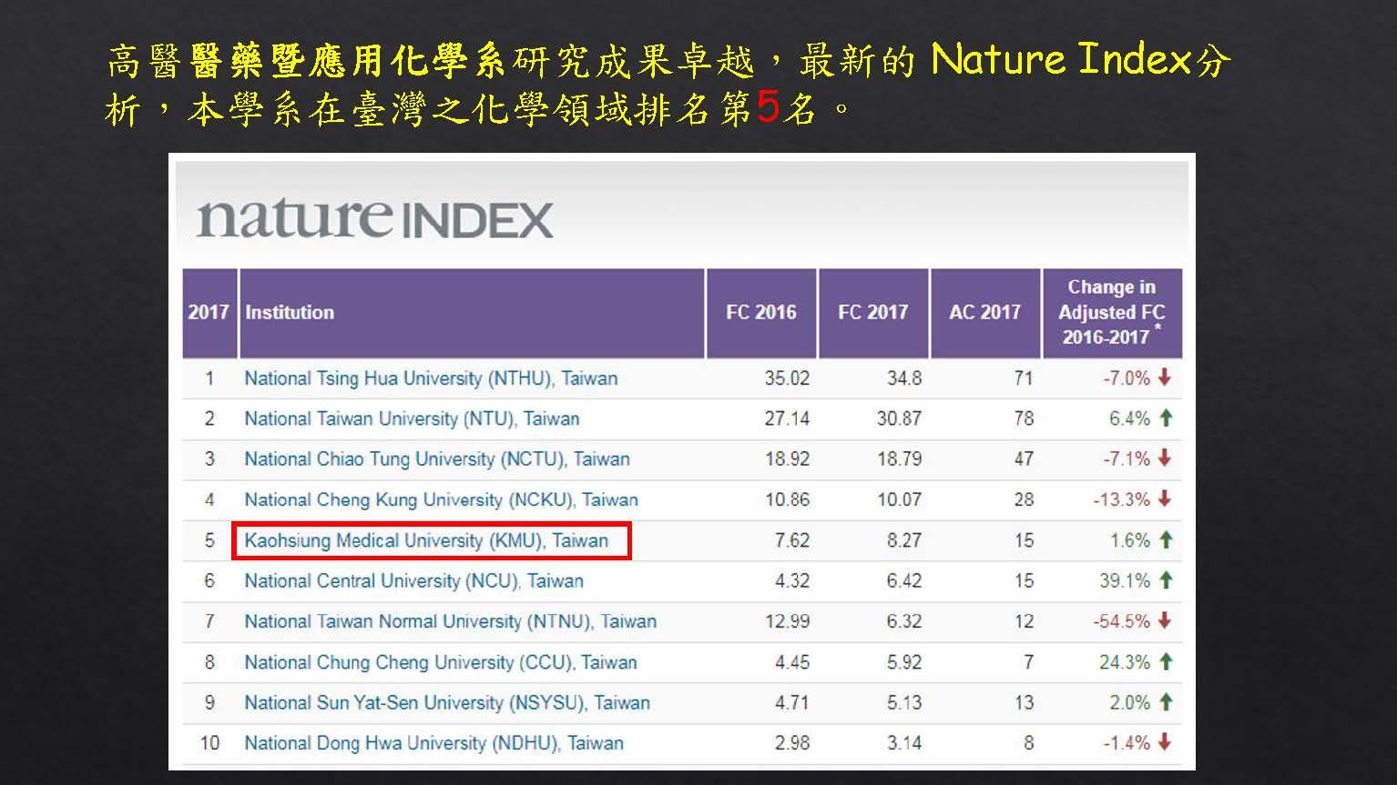 Nature_Index_頁面_1.jpg